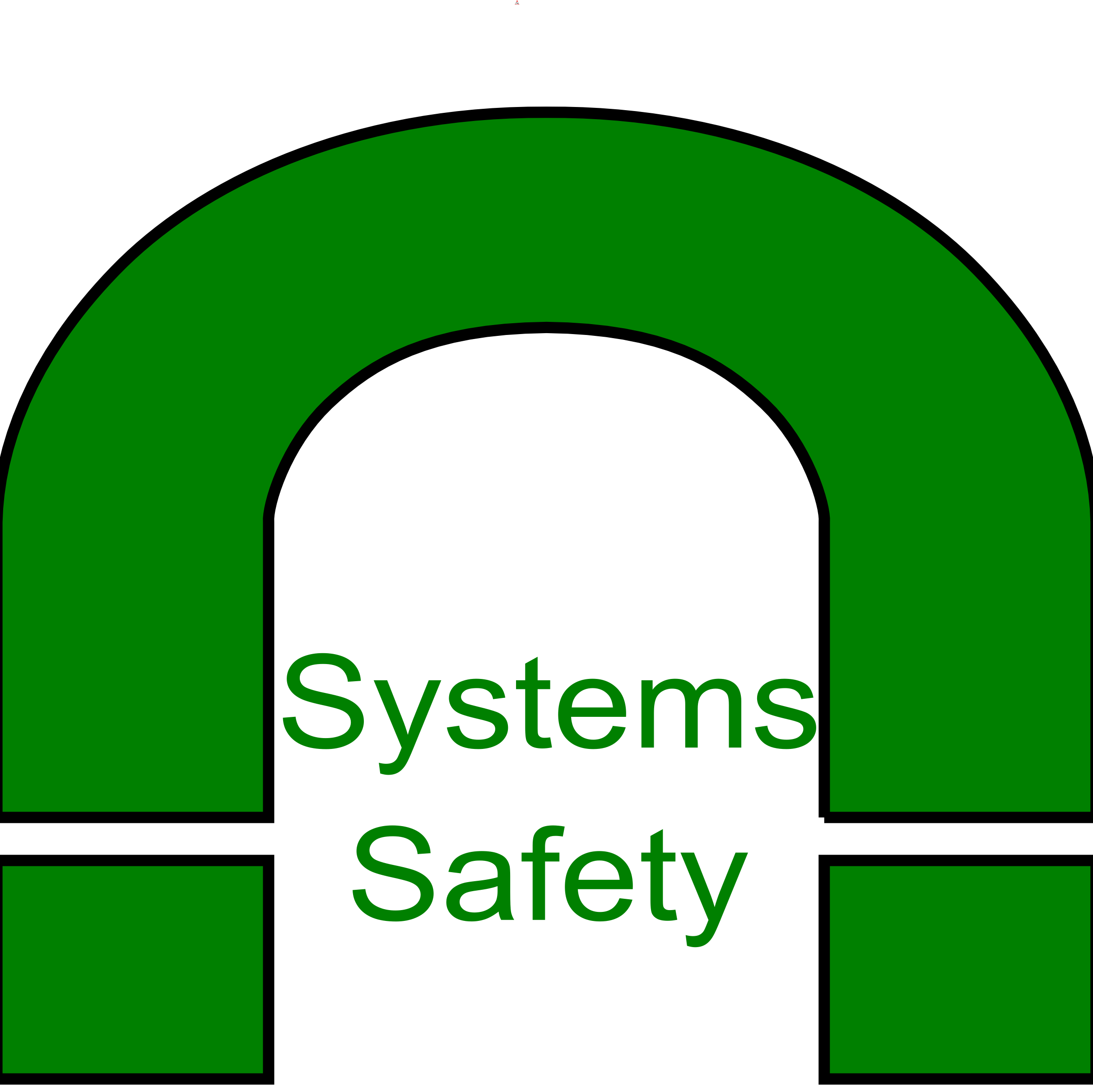 system safety Search systems safety engineer jobs get the right systems safety engineer job with company ratings & salaries 29,177 open jobs for systems safety engineer.