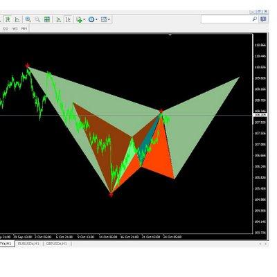 Forex trader pro uk