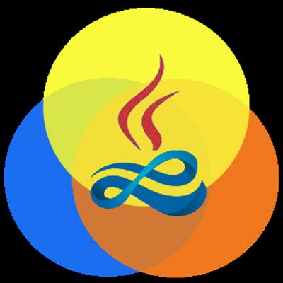 Forex java api