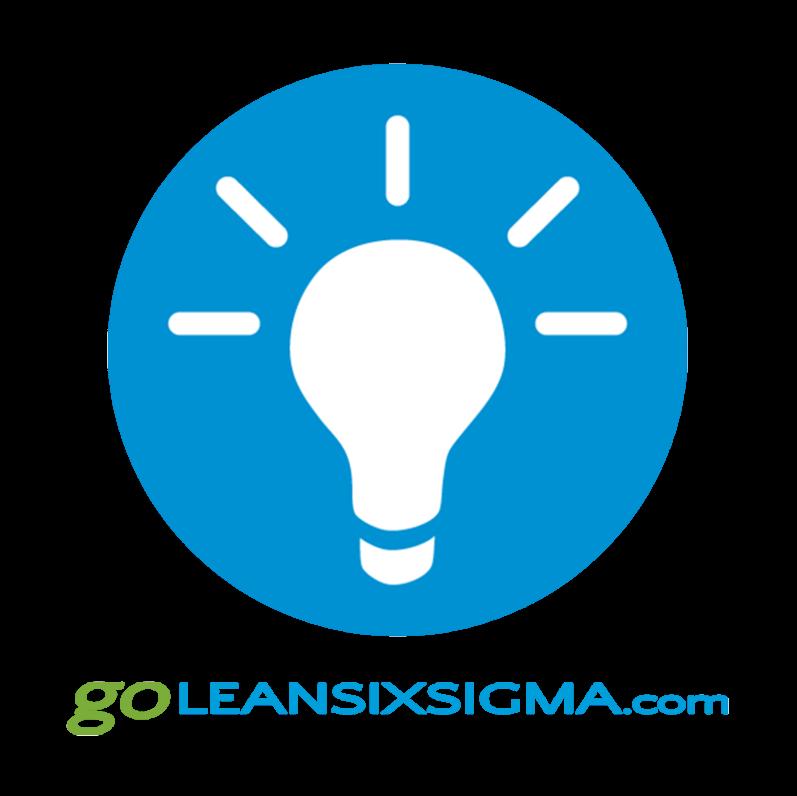 GoLeanSixSigma.com (@GoLeanSixSigma) | Twitter