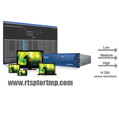 rtsp to rtmp on Twitter:
