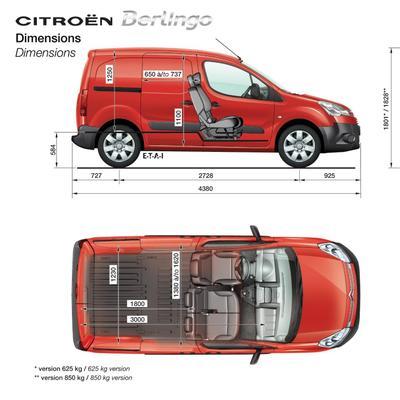 BerlingoForum on Twitter   1998    Citroen       Berlingo    Wiring    diagram    that includes NSF Door lock  Can
