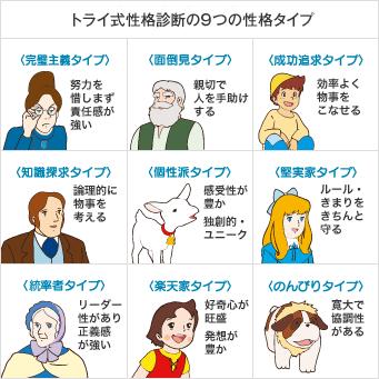 10人10色性格の世界 (@seikakuno...