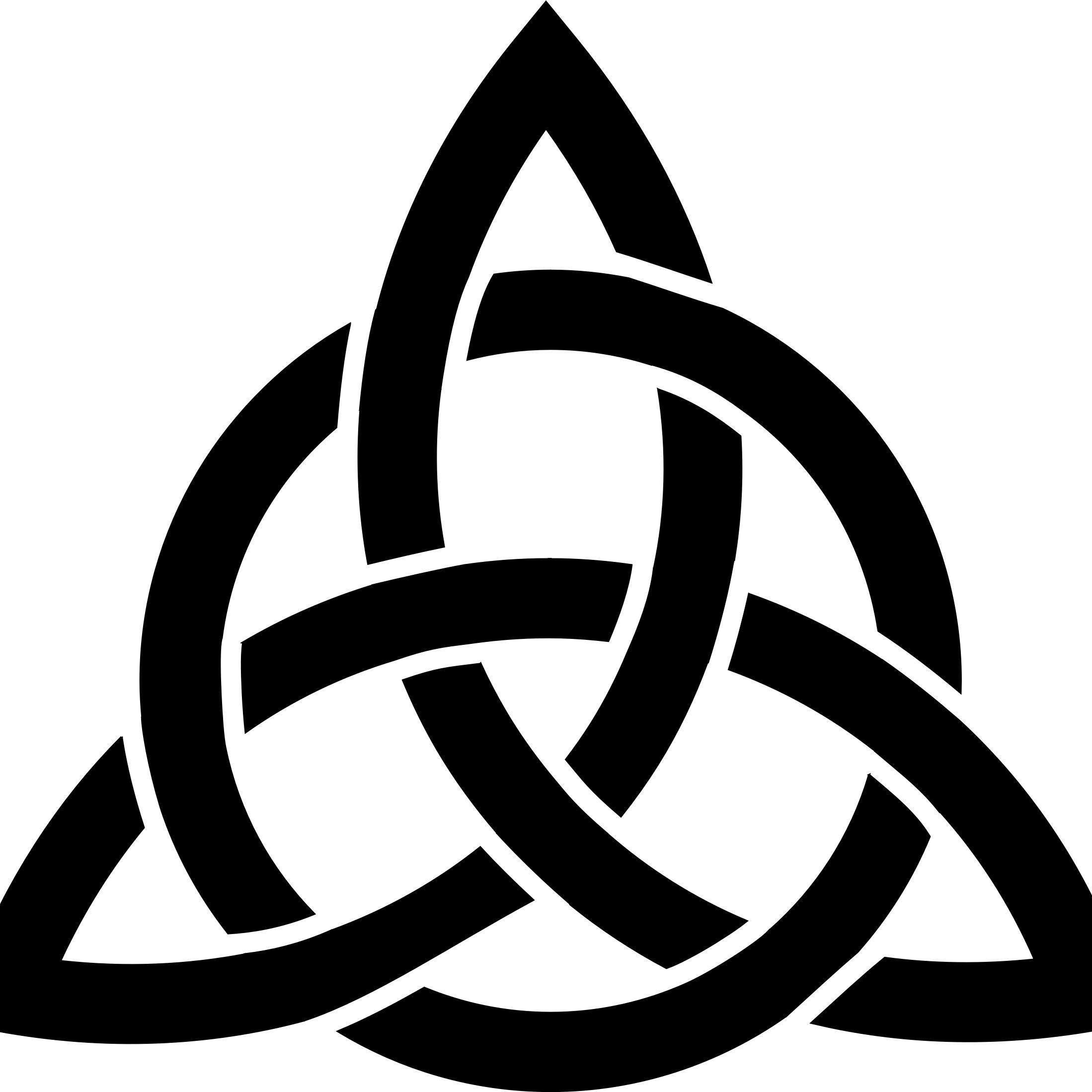 Billedresultat for trinity