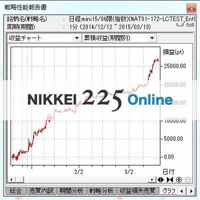 nikkei225online @nikkei225online