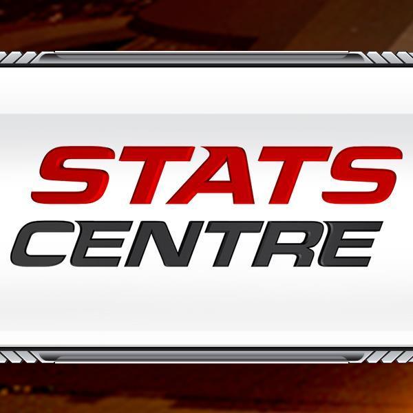 StatsCentre