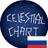 Celestial Chart RU
