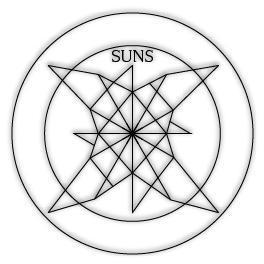 suns gaming npo sunsgaming twitter