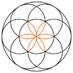 TraderSphere