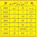 Faisal rehman (@0300_faisal) Twitter