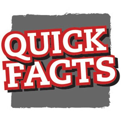 Image result for quick facts