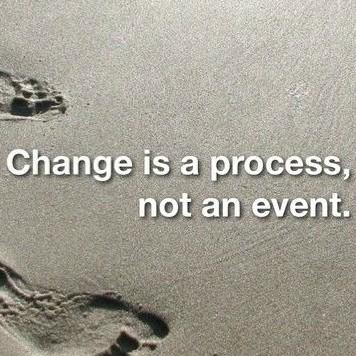 #TIMe for change in: