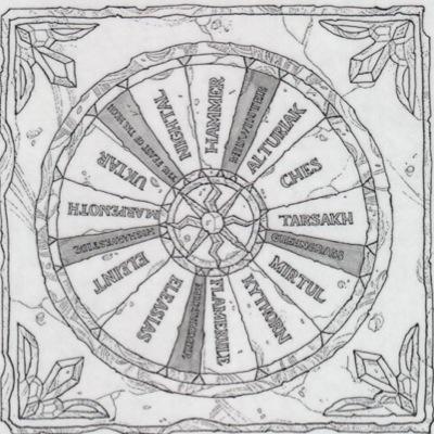 Faerun Calendar.Calendar Of Harptos Harptoscalendar Twitter
