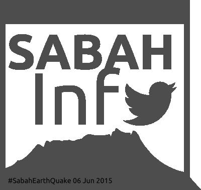 SabahInfo