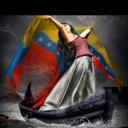 Venezuela Libre (@58d8313449084f1) Twitter