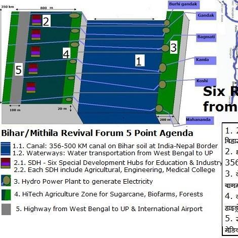Bihar Revival Forum