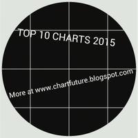 New Charts