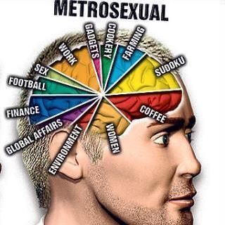 Metrossexual
