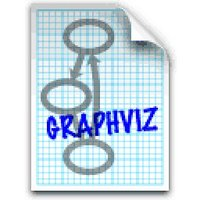 Graphviz Social Profile