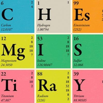 St Wilfrids Chem