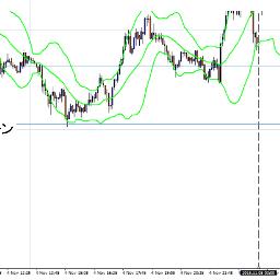 FX-trader @fx_stock_trader