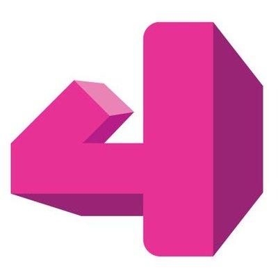 4MusicTv Channel4 (@4MusicTv) | Twitter