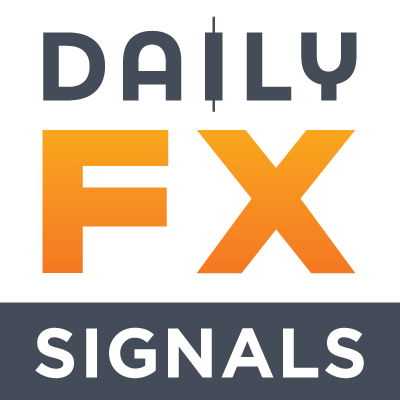 Dailyfx plus trading signals (combo pack)