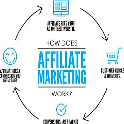 affiliate marketing 2019