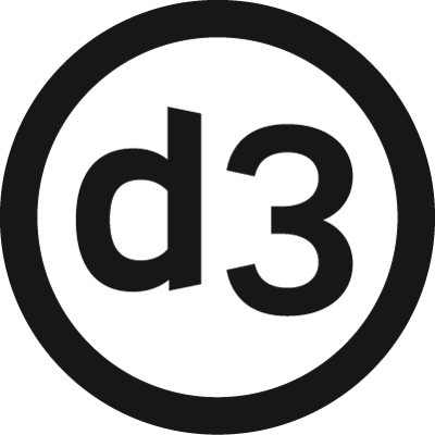 @d3media