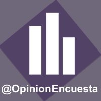 Encuestas México®