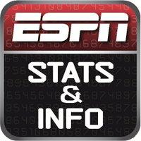 ESPN Stats & Info twitter profile
