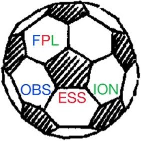 FPL Coach