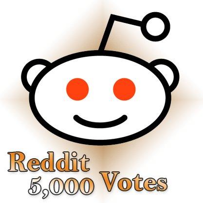 Reddit Top 50k on Twitter: