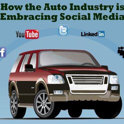 Car Marketing 🔸