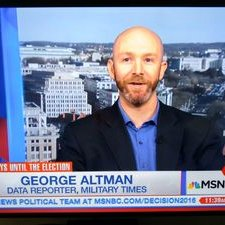 George Altman on Muck Rack