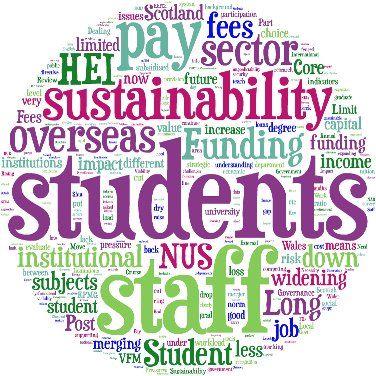 UniversitySMSproject (@smsprojectuk) Twitter profile photo