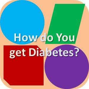 HowdoYougetDiabetes