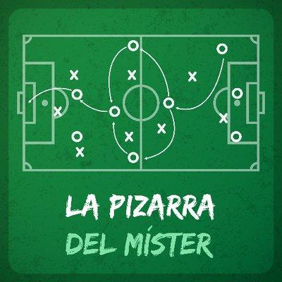 La pizarra del míster, una de las mejores pizarras tácticas para entrenadores de fútbol.