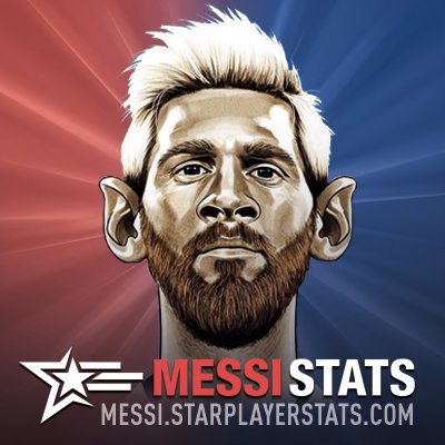 MESSISTATS  | Social Profile