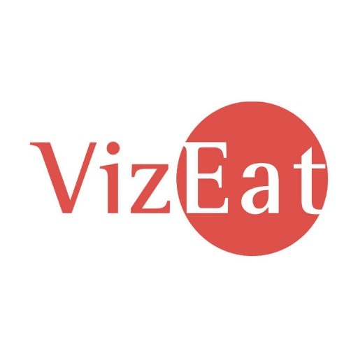 Image result for VIzeat