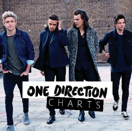 One Direction Charts