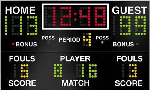 betonline sign in score for kentucky basketball