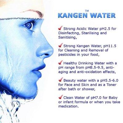 Antioxidants Water on Twitter: