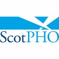 ScotPHO