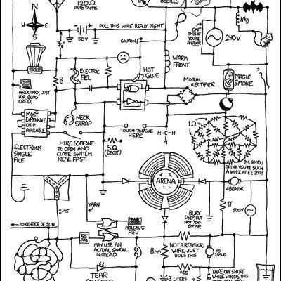 Uf Physics Eshop Eshopphysics