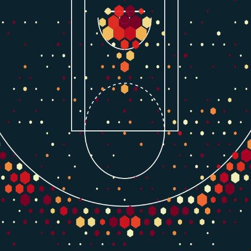 NBA Shot Charts