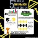 Sensabaugh Camp - @SensabaughCamp - Twitter