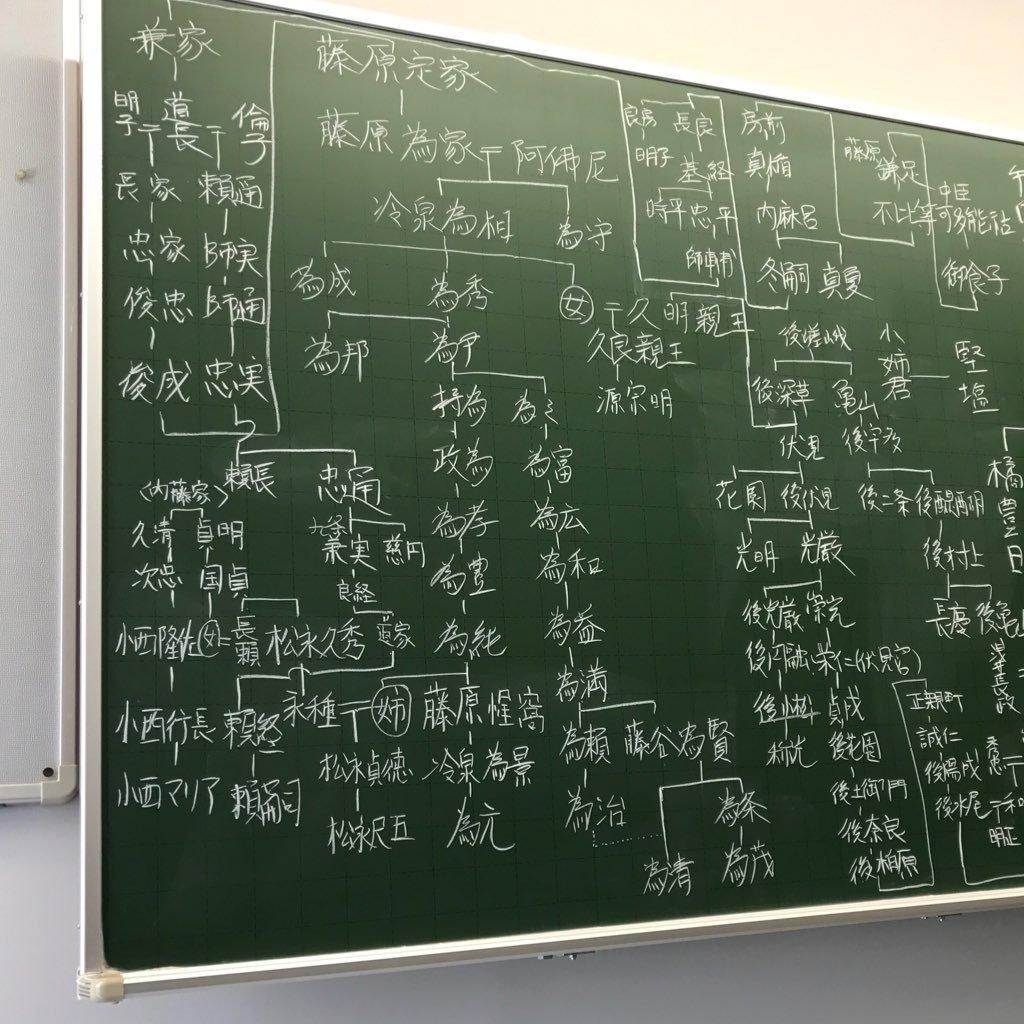 國學院大學 系圖硏究會 (@kgu_Kz...