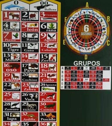 Ruleta Online | Bono de $ 400 | Casino.com México