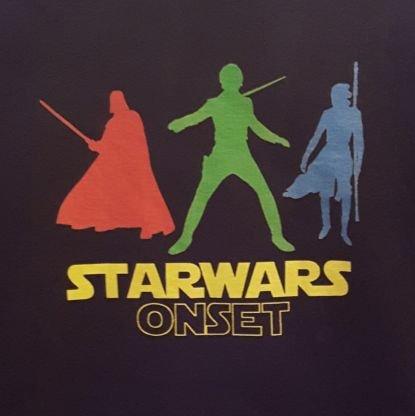 Star Wars On Set